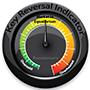 Key Reversal Indicator