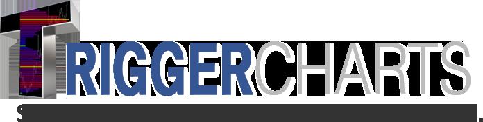 TriggerCharts.com
